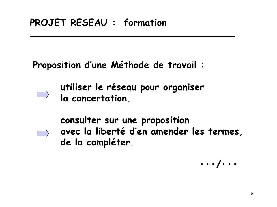 8 PROJET RESEAU : formation Proposition d'une Méthode de travail : utiliser le réseau pour organiser la concertation. consulter sur une proposition av
