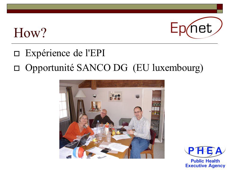 How  Expérience de l EPI  Opportunité SANCO DG (EU luxembourg)