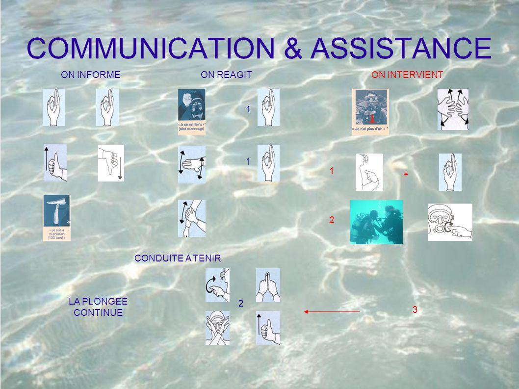 COMMUNICATION & ASSISTANCE ON INFORME ON REAGITON INTERVIENT LA PLONGEE CONTINUE CONDUITE A TENIR + 1 2 3 1 1 2