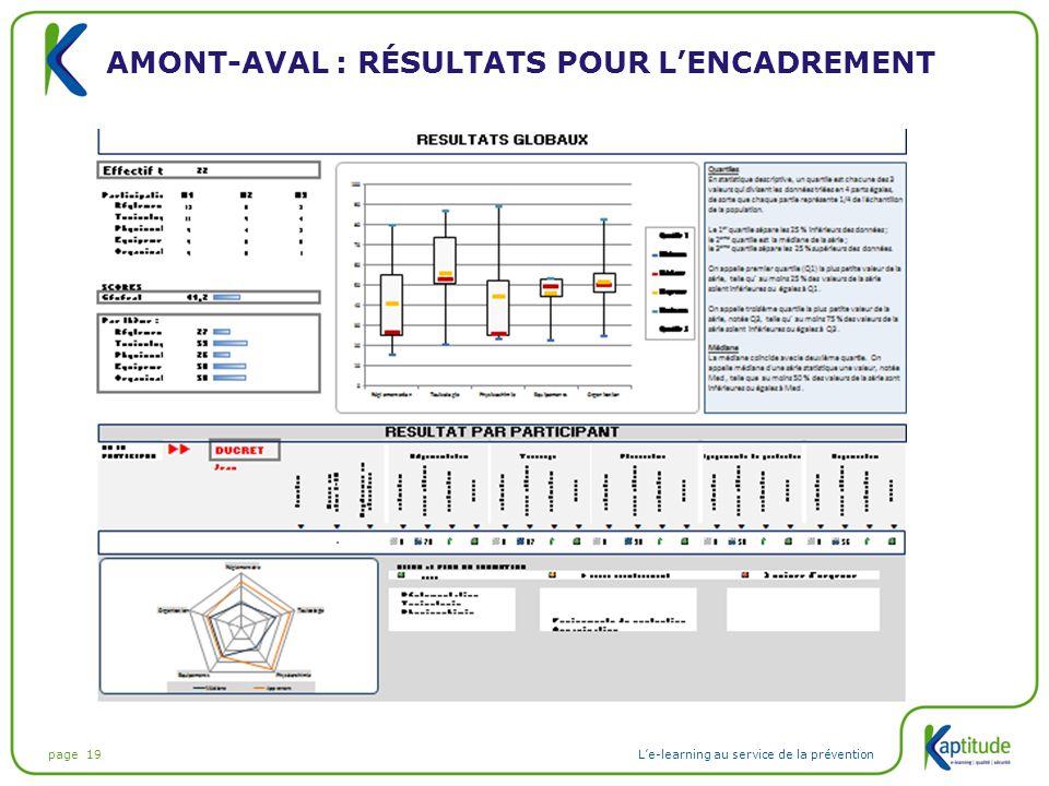 page 19L'e-learning au service de la prévention AMONT-AVAL : RÉSULTATS POUR L'ENCADREMENT