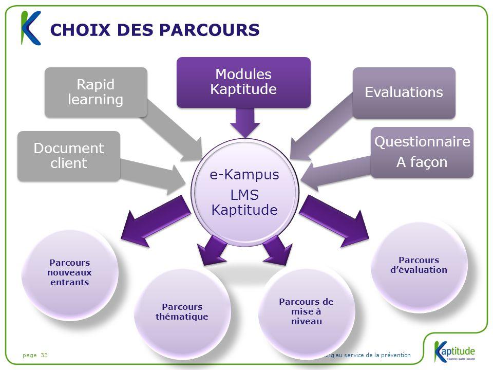 page 33L'e-learning au service de la prévention CHOIX DES PARCOURS e-Kampus LMS Kaptitude Document client Modules Kaptitude Questionnaire A façon Ques