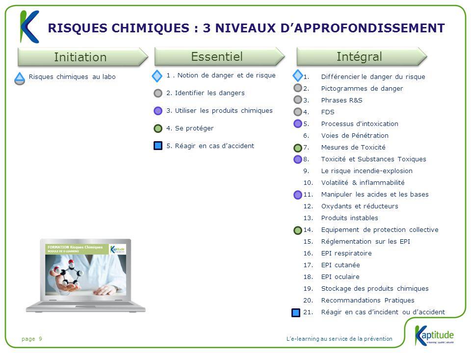 page 9L'e-learning au service de la prévention RISQUES CHIMIQUES : 3 NIVEAUX D'APPROFONDISSEMENT 1.Différencier le danger du risque 2.Pictogrammes de