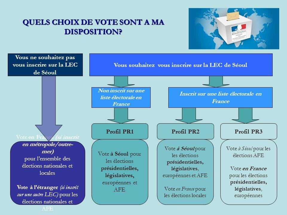 Le mandant (le délégataire du droit de vote) et le mandataire (le récipiendaire) doivent être inscrits sur la même liste électorale.