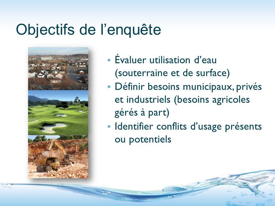 Objectifs de l'enquête Évaluer utilisation d'eau (souterraine et de surface) Définir besoins municipaux, privés et industriels (besoins agricoles gérés à part) Identifier conflits d'usage présents ou potentiels