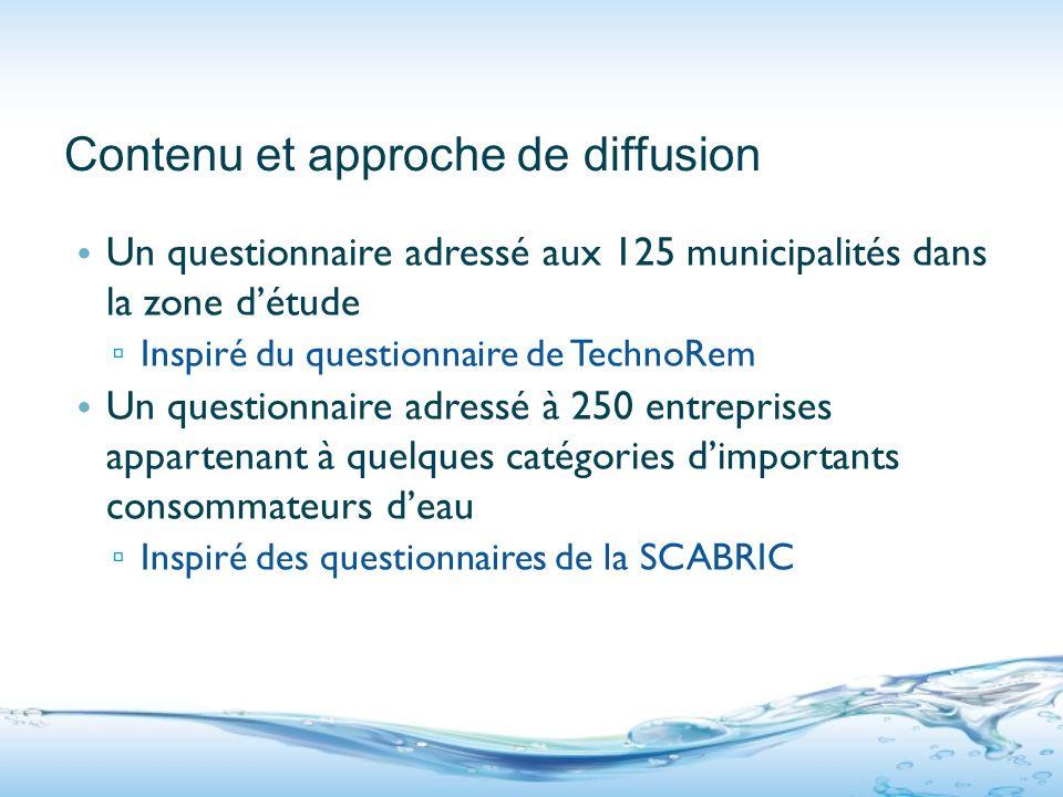 Contenu et approche de diffusion Un questionnaire adressé aux 125 municipalités dans la zone d'étude ▫ Inspiré du questionnaire de TechnoRem Un questionnaire adressé à 250 entreprises appartenant à quelques catégories d'importants consommateurs d'eau ▫ Inspiré des questionnaires de la SCABRIC