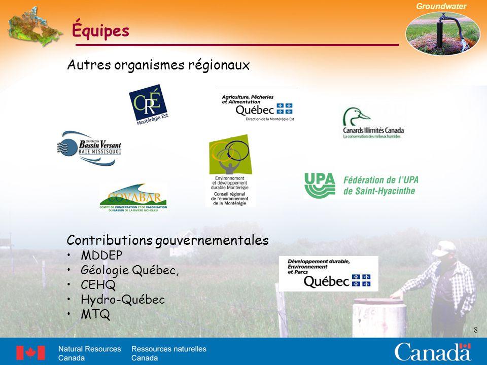 Groundwater Autres organismes régionaux Contributions gouvernementales MDDEP Géologie Québec, CEHQ Hydro-Québec MTQ Équipes 8