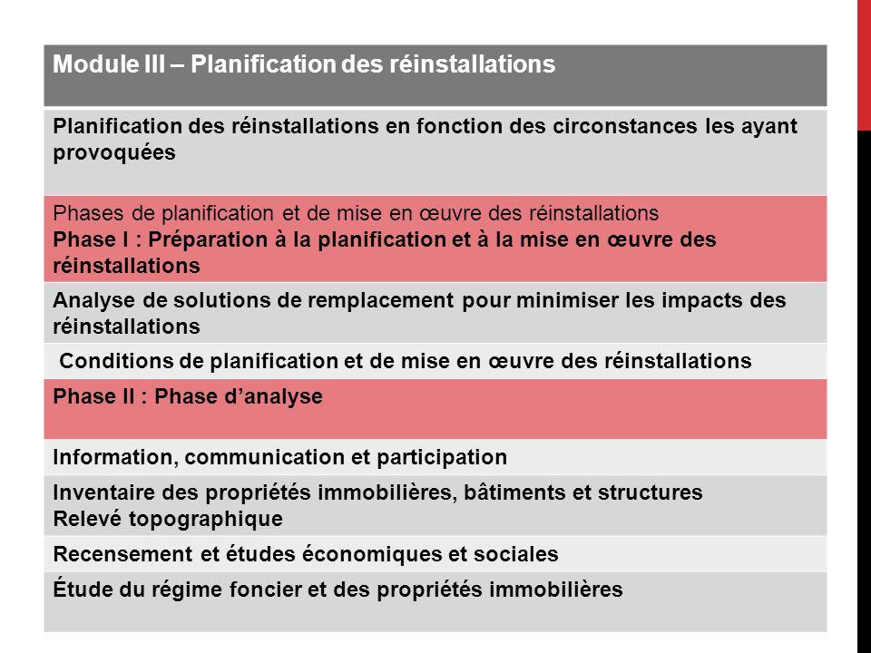 Module III – Planification des réinstallations Planification des réinstallations en fonction des circonstances les ayant provoquées Phases de planific