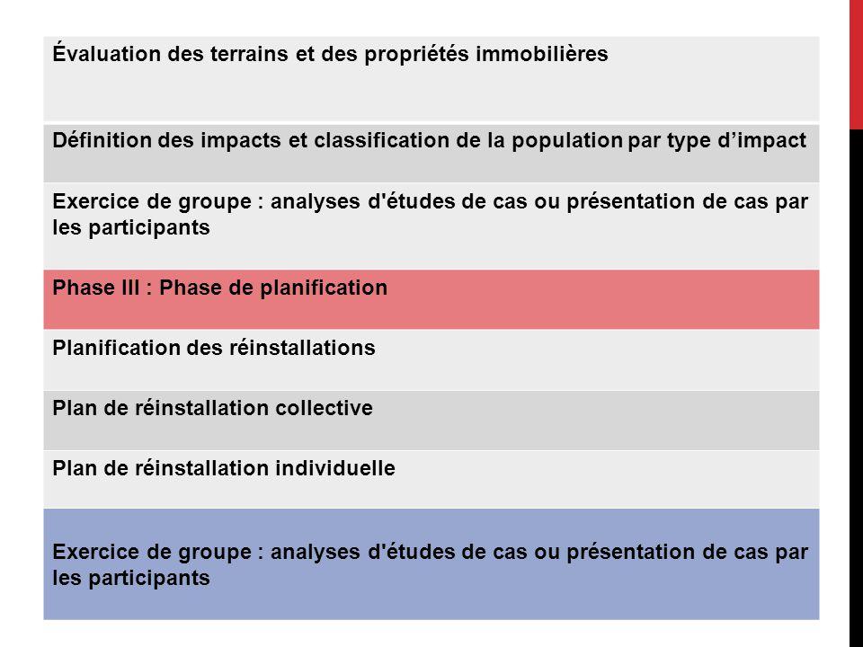 Évaluation des terrains et des propriétés immobilières Définition des impacts et classification de la population par type d'impact Exercice de groupe