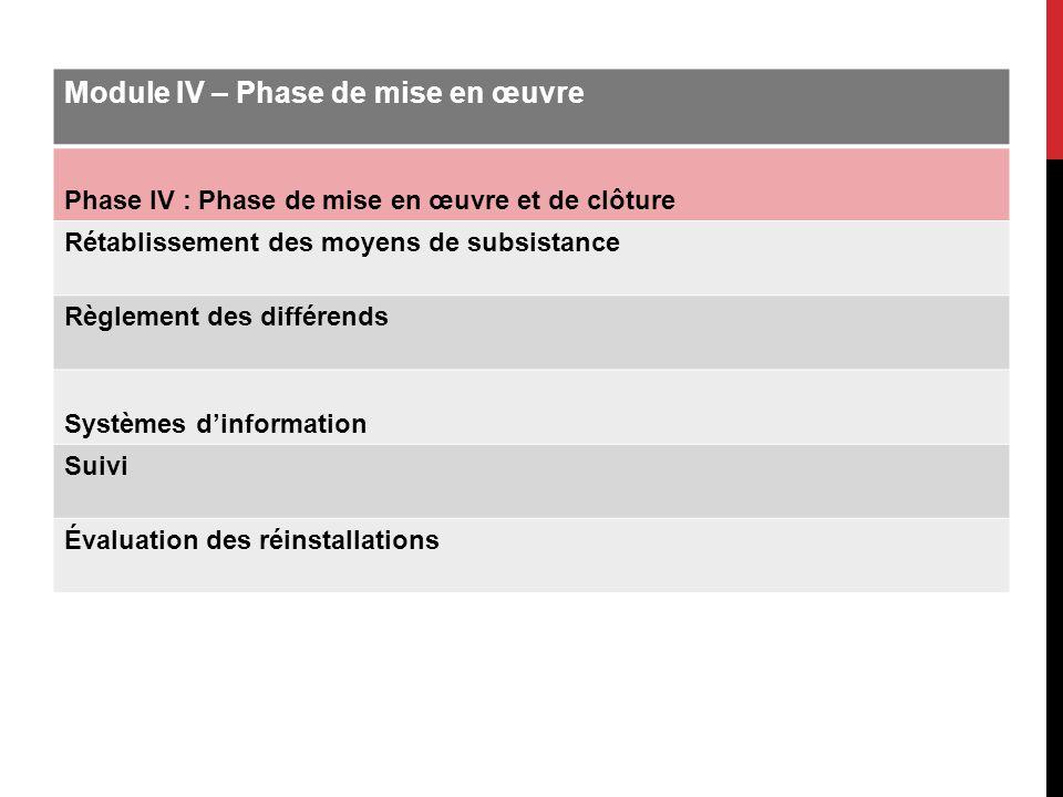 Module IV – Phase de mise en œuvre Phase IV : Phase de mise en œuvre et de clôture Rétablissement des moyens de subsistance Règlement des différends S