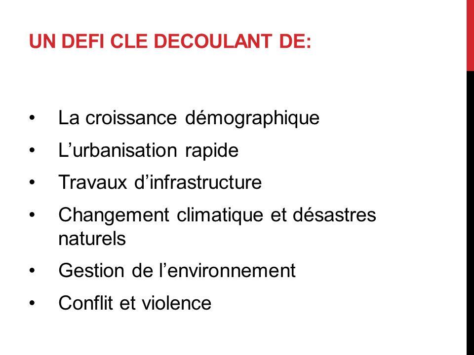 UN DEFI CLE DECOULANT DE: La croissance démographique L'urbanisation rapide Travaux d'infrastructure Changement climatique et désastres naturels Gesti