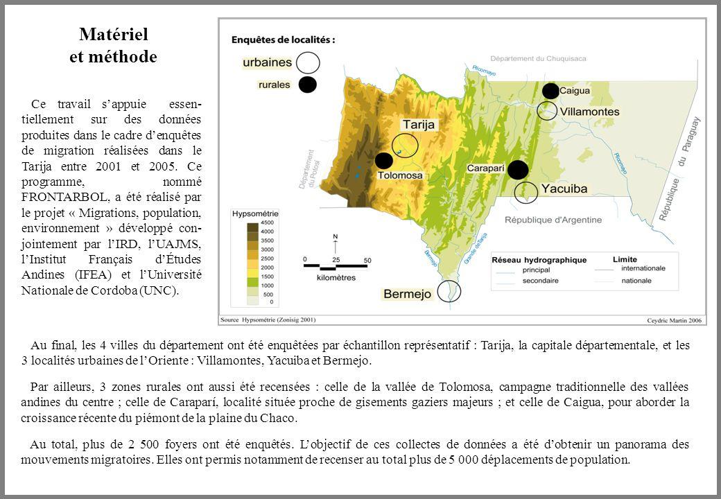 Matériel et méthode Ce travail s'appuie essen- tiellement sur des données produites dans le cadre d'enquêtes de migration réalisées dans le Tarija entre 2001 et 2005.