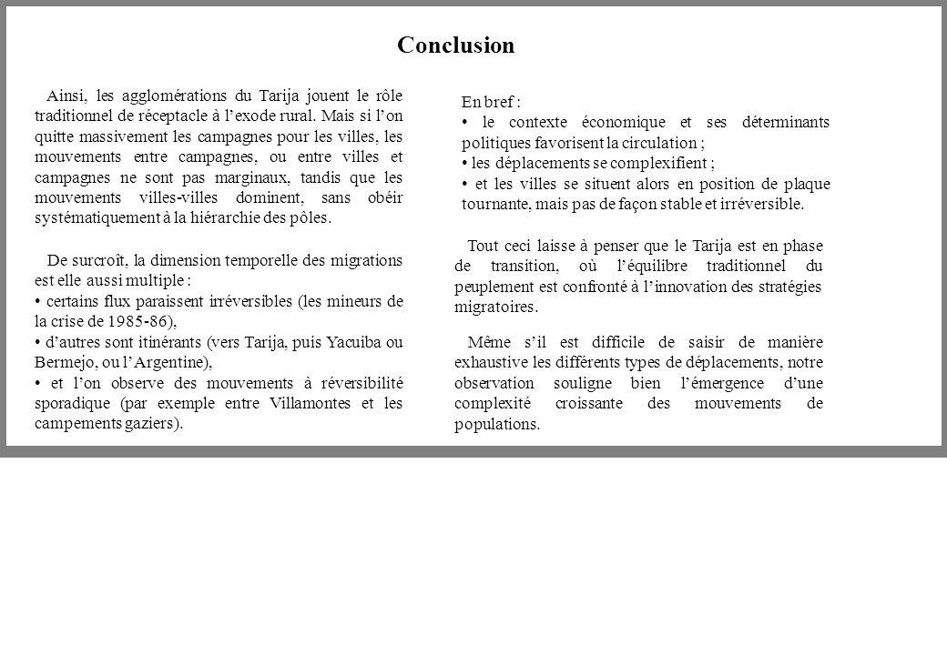 Conclusion Ainsi, les agglomérations du Tarija jouent le rôle traditionnel de réceptacle à l'exode rural.