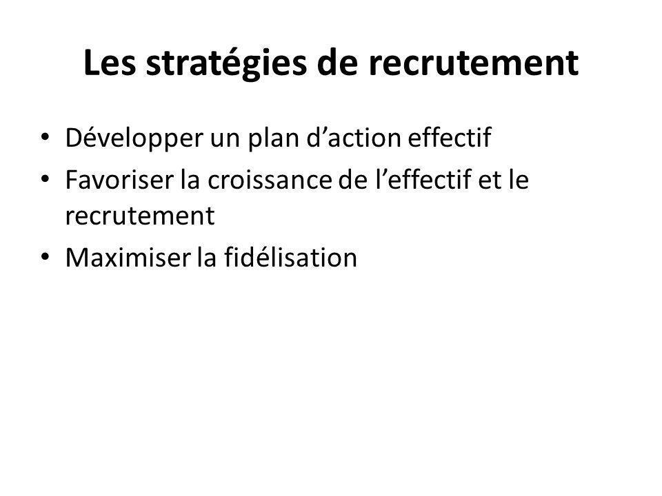 Les stratégies de recrutement Développer un plan d'action effectif Favoriser la croissance de l'effectif et le recrutement Maximiser la fidélisation