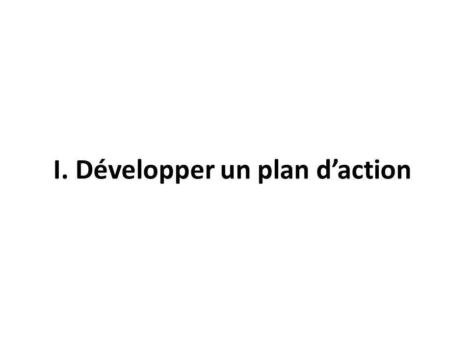 I. Développer un plan d'action