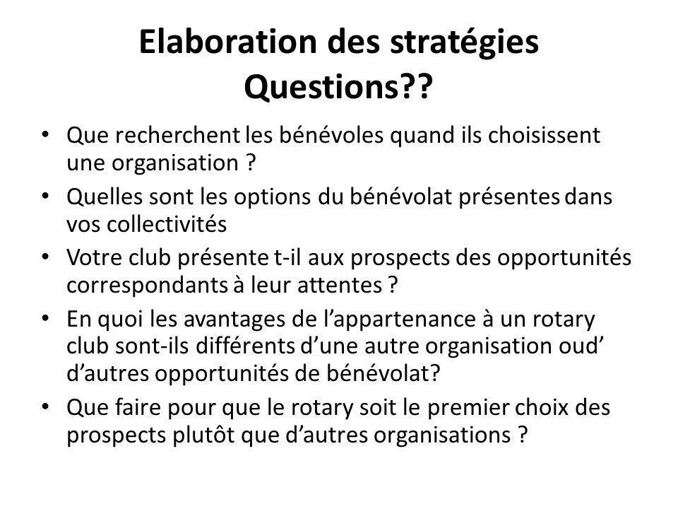 Elaboration des stratégies Questions .