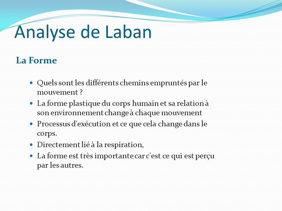 Analyse de Laban La Forme Quels sont les différents chemins empruntés par le mouvement ? La forme plastique du corps humain et sa relation à son envir