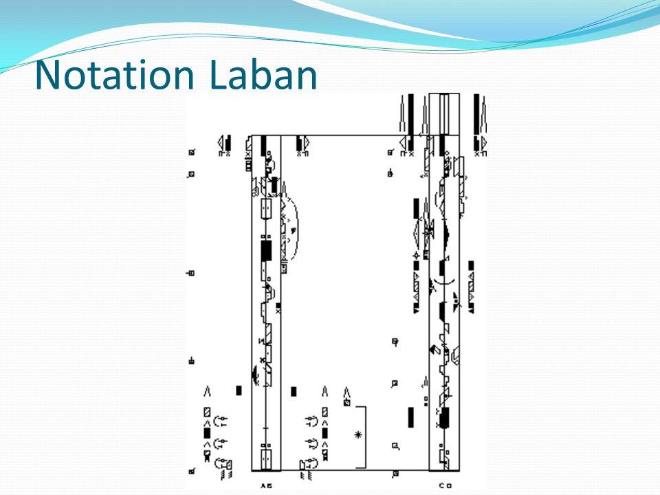 Notation Laban