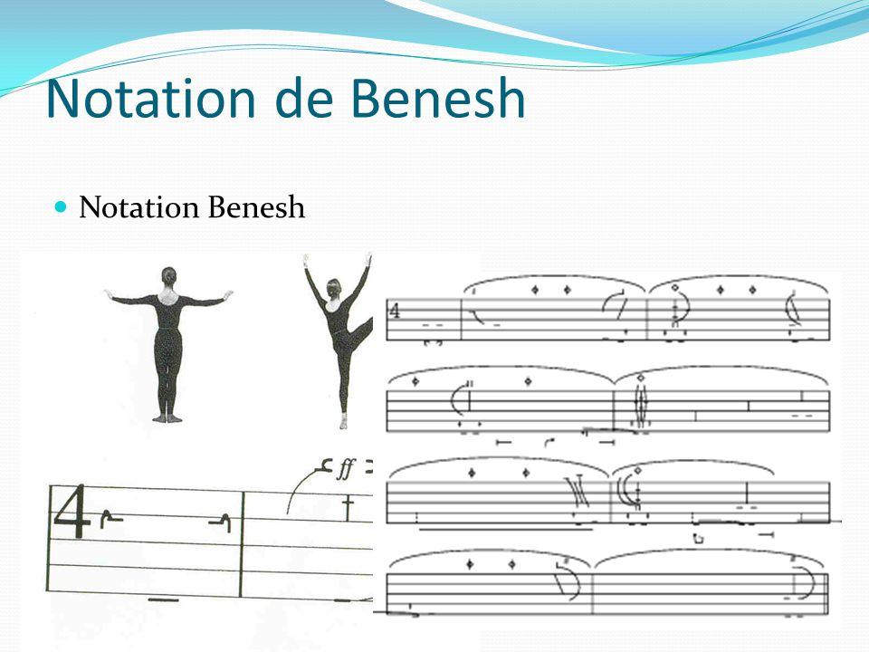 Notation de Benesh Notation Benesh
