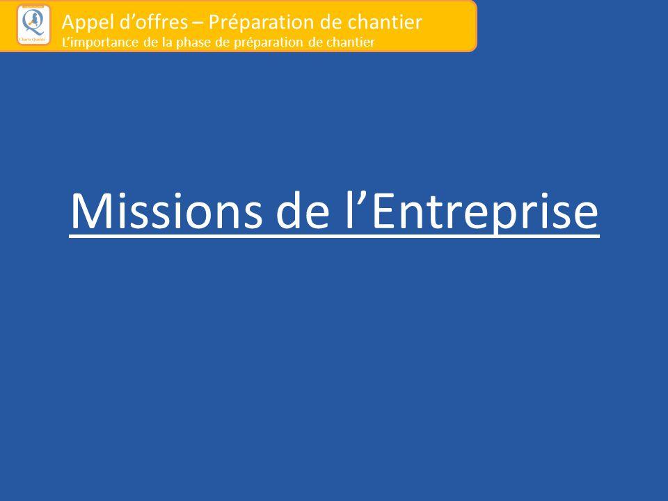 Missions de l'Entreprise Appel d'offres – Préparation de chantier L'importance de la phase de préparation de chantier