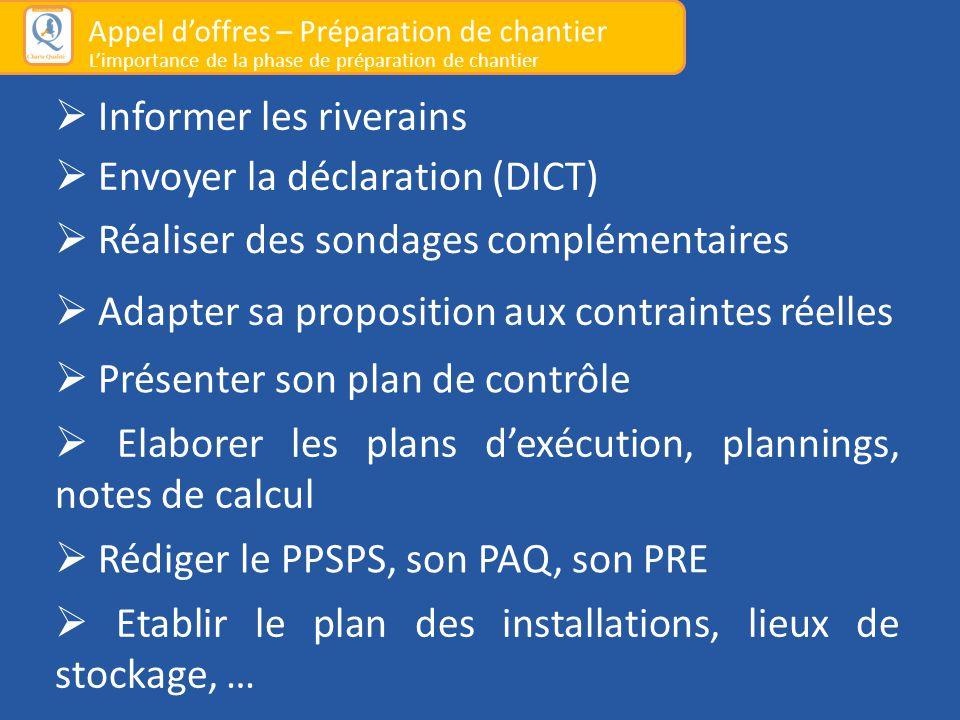  Informer les riverains  Envoyer la déclaration (DICT)  Réaliser des sondages complémentaires  Adapter sa proposition aux contraintes réelles  Pr