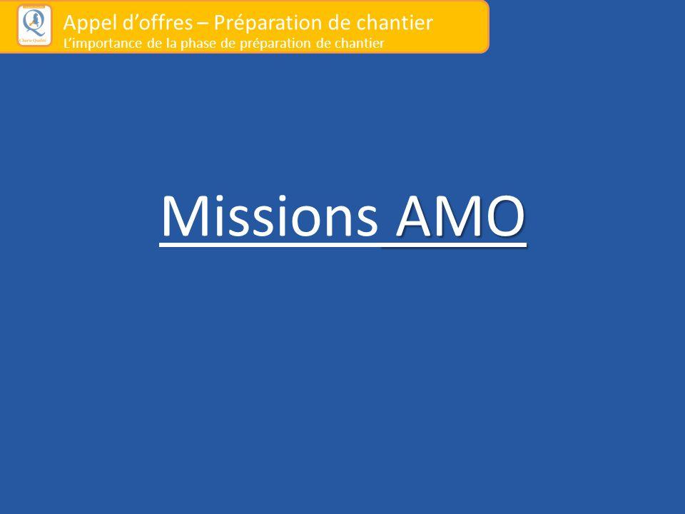 AMO Missions AMO Appel d'offres – Préparation de chantier L'importance de la phase de préparation de chantier