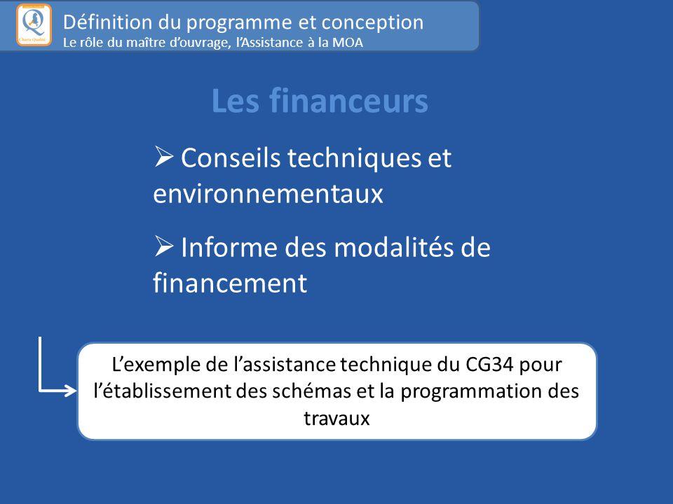 L'exemple de l'assistance technique du CG34 pour l'établissement des schémas et la programmation des travaux  Conseils techniques et environnementaux  Informe des modalités de financement Définition du programme et conception Le rôle du maître d'ouvrage, l'Assistance à la MOA Les financeurs