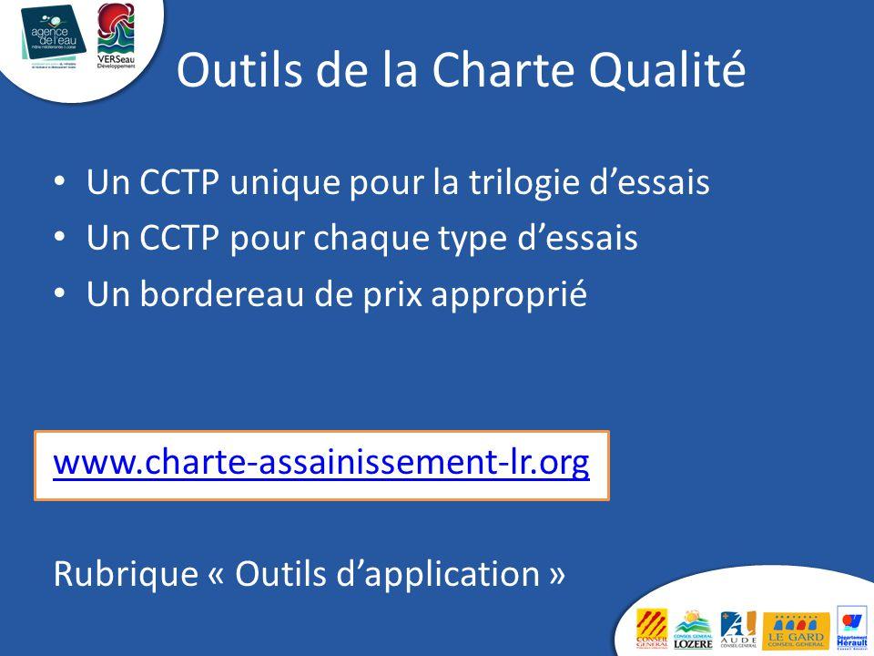 Outils de la Charte Qualité Un CCTP unique pour la trilogie d'essais Un CCTP pour chaque type d'essais Un bordereau de prix approprié www.charte-assai