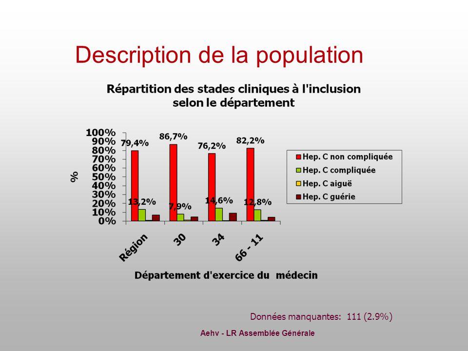 Aehv - LR Assemblée Générale Description de la population Données manquantes: 111 (2.9%)