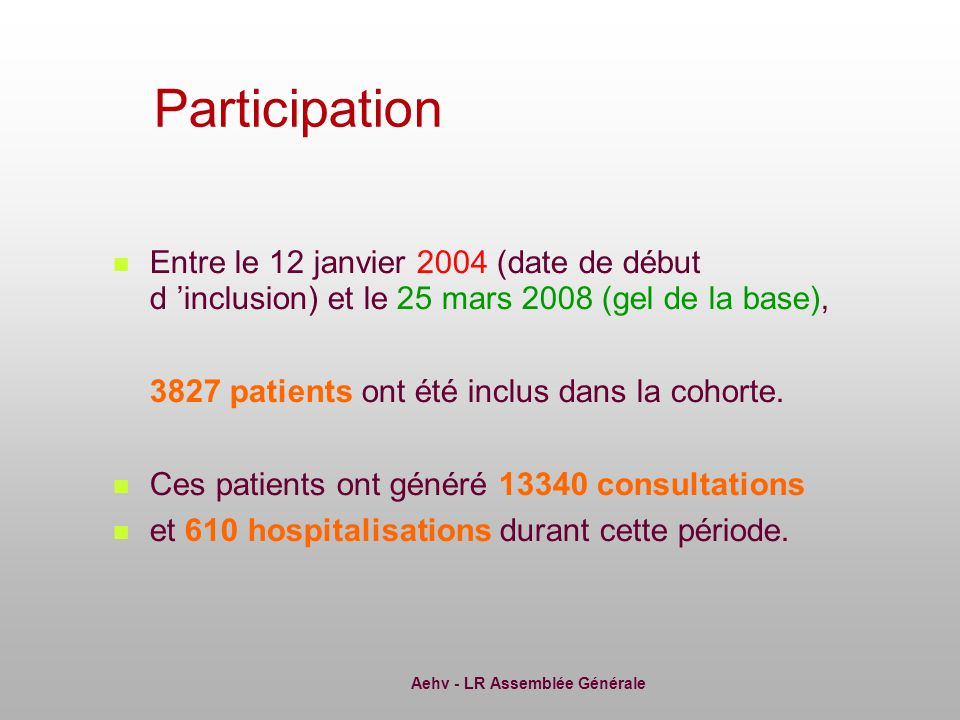 Aehv - LR Assemblée Générale Evolution des inclusions Janvier 2004 à Mars 2008 (N=3827)