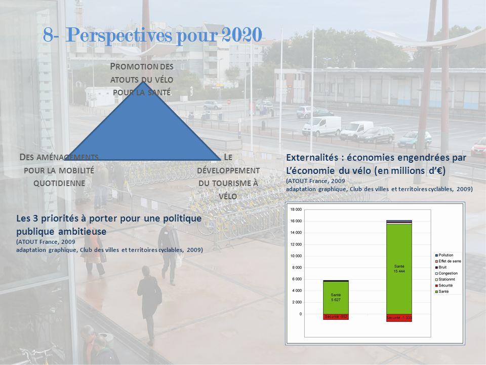 8- Perspectives pour 2020 P ROMOTION DES ATOUTS DU VÉLO POUR LA SANTÉ D ES AMÉNAGEMENTS POUR LA MOBILITÉ QUOTIDIENNE L E DÉVELOPPEMENT DU TOURISME À VÉLO Les 3 priorités à porter pour une politique publique ambitieuse (ATOUT France, 2009 adaptation graphique, Club des villes et territoires cyclables, 2009) Externalités : économies engendrées par L'économie du vélo (en millions d'€) (ATOUT France, 2009 adaptation graphique, Club des villes et territoires cyclables, 2009)