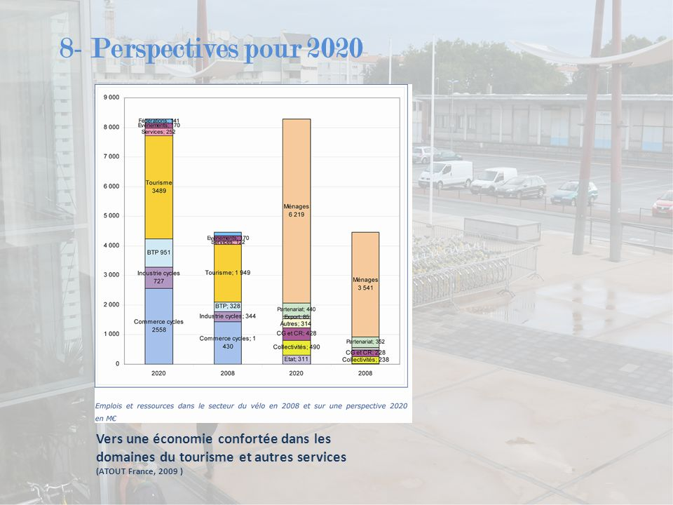 8- Perspectives pour 2020 Vers une économie confortée dans les domaines du tourisme et autres services (ATOUT France, 2009 )