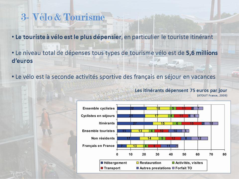3- Vélo & Tourisme Le touriste à vélo est le plus dépensier, en particulier le touriste itinérant Le niveau total de dépenses tous types de tourisme vélo est de 5,6 millions d'euros Le vélo est la seconde activités sportive des français en séjour en vacances Les itinérants dépensent 75 euros par jour (ATOUT France, 2009)