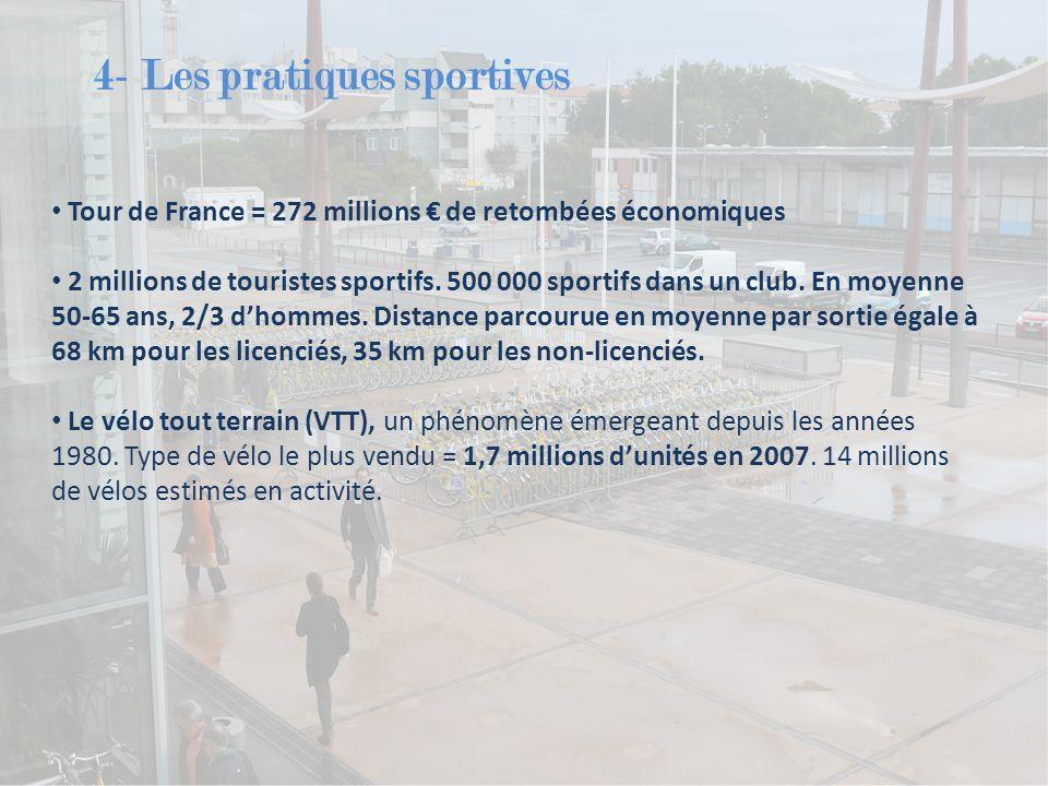 4- Les pratiques sportives Tour de France = 272 millions € de retombées économiques 2 millions de touristes sportifs. 500 000 sportifs dans un club. E