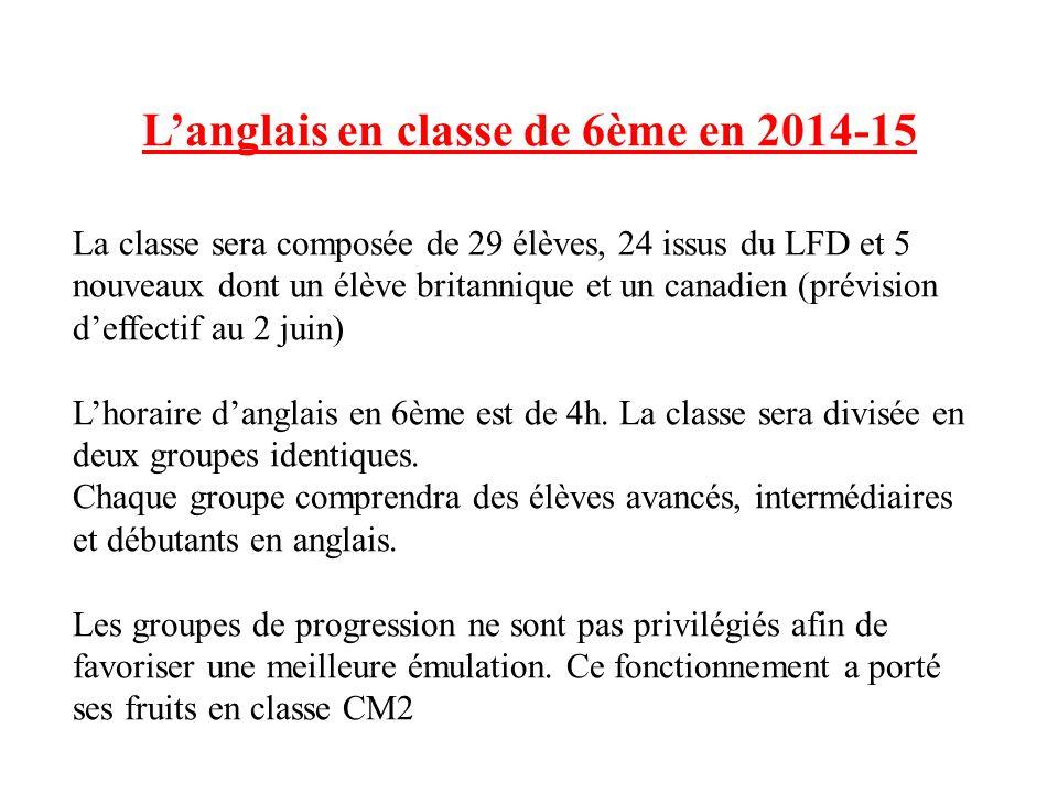 L'anglais en classe de 6ème en 2014-15 La classe sera composée de 29 élèves, 24 issus du LFD et 5 nouveaux dont un élève britannique et un canadien (prévision d'effectif au 2 juin) L'horaire d'anglais en 6ème est de 4h.