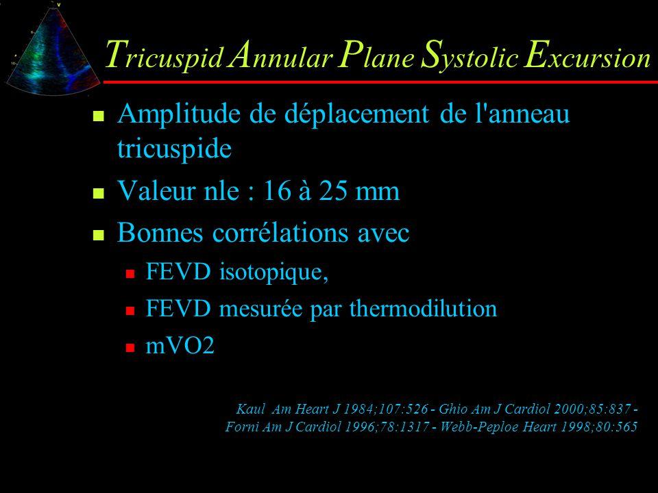 T ricuspid A nnular P lane S ystolic E xcursion Amplitude de déplacement de l'anneau tricuspide Valeur nle : 16 à 25 mm Bonnes corrélations avec FEVD