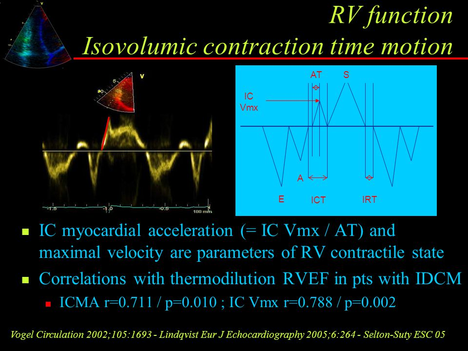 RV function Isovolumic contraction time motion IC myocardial acceleration (= IC Vmx / AT) and maximal velocity are parameters of RV contractile state