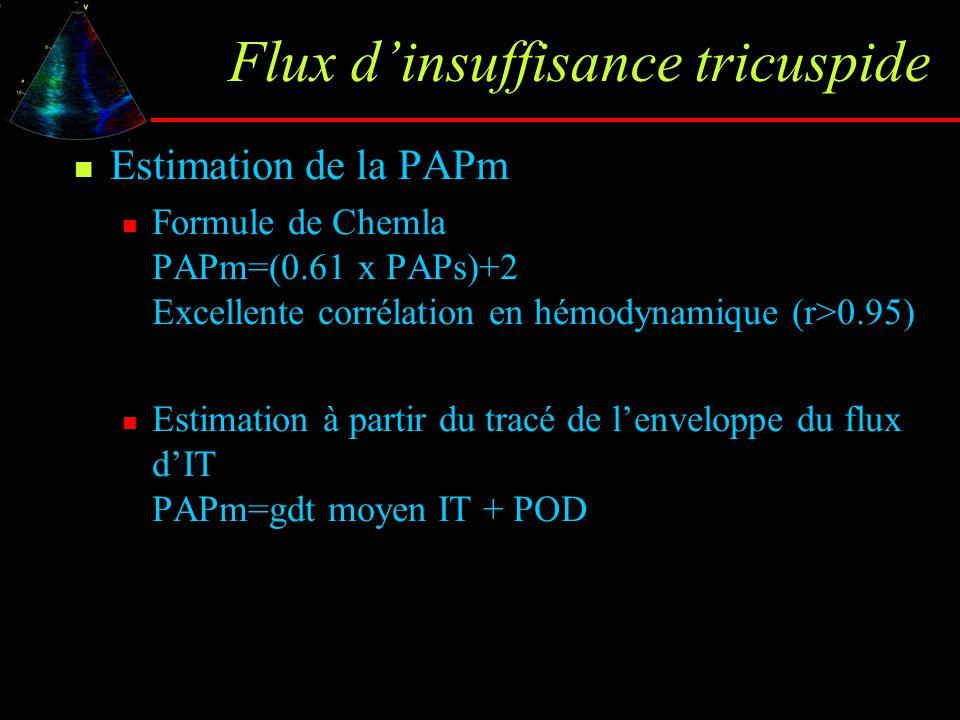 Flux d'insuffisance tricuspide Estimation de la PAPm Formule de Chemla PAPm=(0.61 x PAPs)+2 Excellente corrélation en hémodynamique (r>0.95) Estimatio