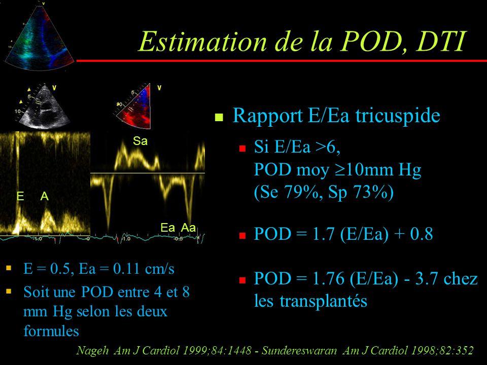Estimation de la POD, DTI Rapport E/Ea tricuspide Si E/Ea >6, POD moy  10mm Hg (Se 79%, Sp 73%) POD = 1.7 (E/Ea) + 0.8 POD = 1.76 (E/Ea) - 3.7 chez l
