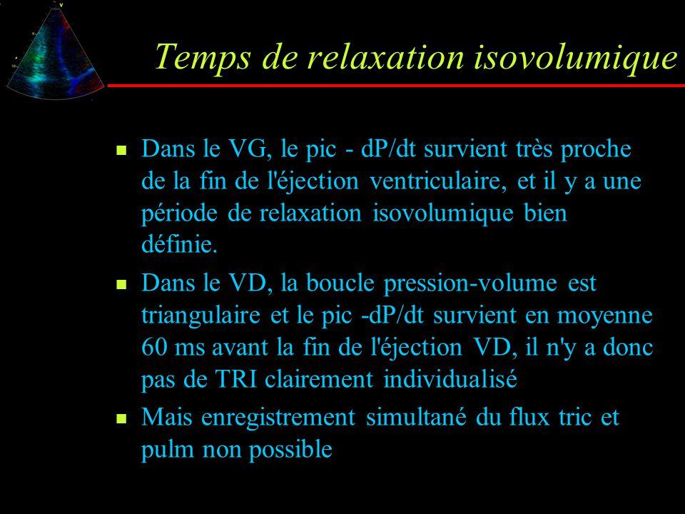 Temps de relaxation isovolumique Dans le VG, le pic - dP/dt survient très proche de la fin de l'éjection ventriculaire, et il y a une période de relax