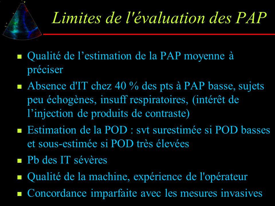 Limites de l'évaluation des PAP Qualité de l'estimation de la PAP moyenne à préciser Absence d'IT chez 40 % des pts à PAP basse, sujets peu échogènes,