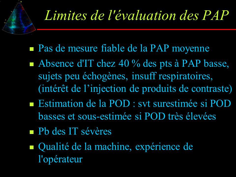 Limites de l'évaluation des PAP Pas de mesure fiable de la PAP moyenne Absence d'IT chez 40 % des pts à PAP basse, sujets peu échogènes, insuff respir