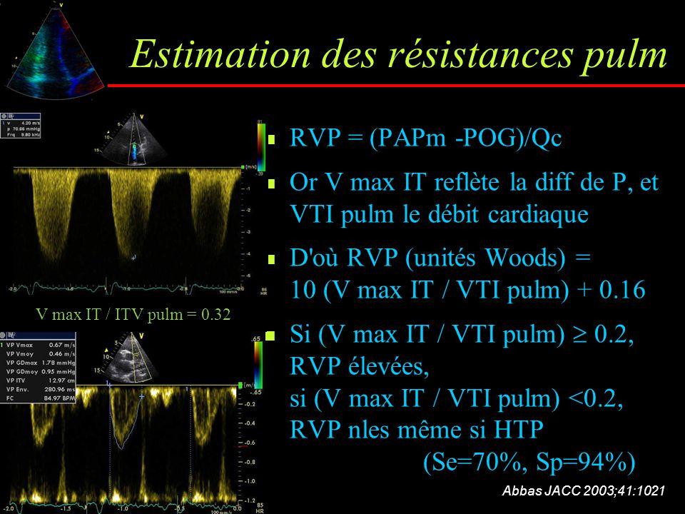 Estimation des résistances pulm RVP = (PAPm -POG)/Qc Or V max IT reflète la diff de P, et VTI pulm le débit cardiaque D'où RVP (unités Woods) = 10 (V