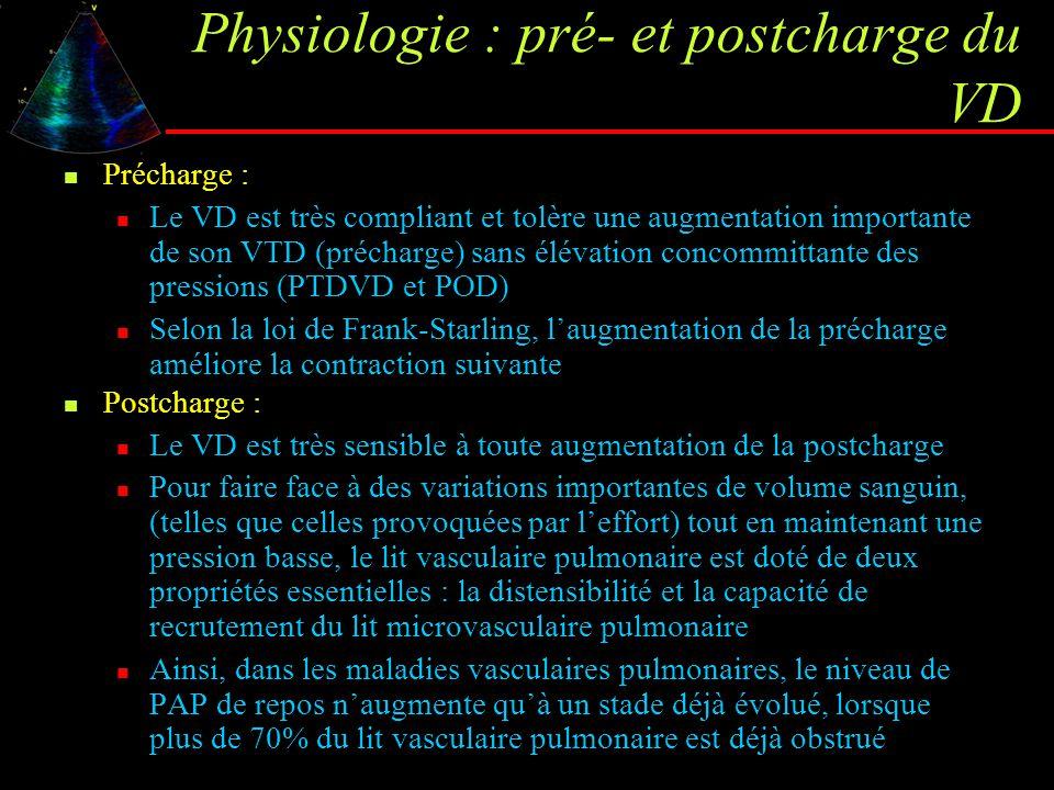Physiologie : pré- et postcharge du VD Précharge : Le VD est très compliant et tolère une augmentation importante de son VTD (précharge) sans élévatio
