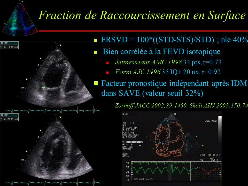 Fraction de Raccourcissement en Surface FRSVD = 100*((STD-STS)/STD) ; nle 40% Bien corrélée à la FEVD isotopique Jennesseaux AMC 1998 34 pts, r=0.73 F
