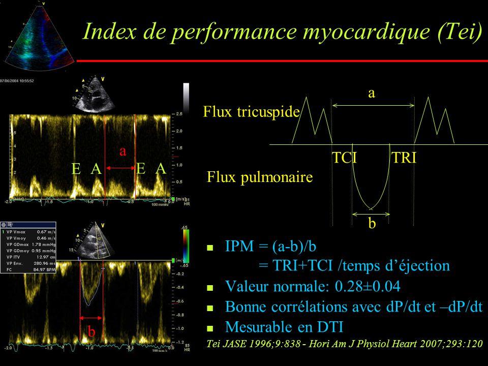 Index de performance myocardique (Tei) IPM= (a-b)/b = TRI+TCI /temps d'éjection Valeur normale: 0.28±0.04 Bonne corrélations avec dP/dt et –dP/dt Mesu