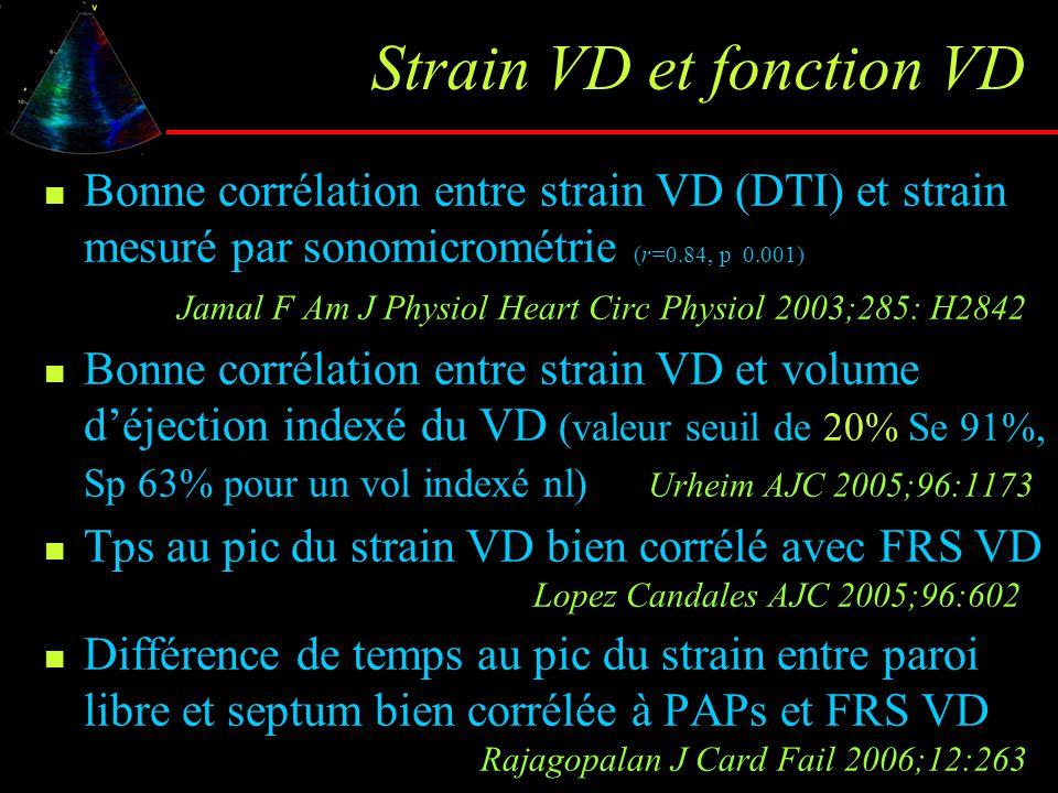 Strain VD et fonction VD Bonne corrélation entre strain VD (DTI) et strain mesuré par sonomicrométrie (r=0.84, p 0.001) Jamal F Am J Physiol Heart Cir