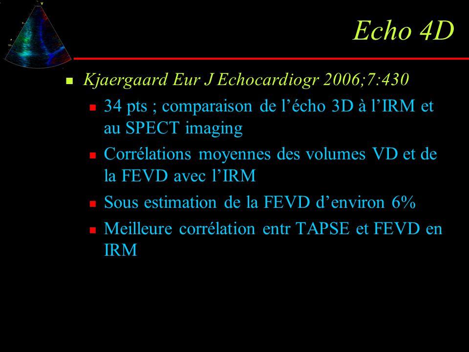 Echo 4D Kjaergaard Eur J Echocardiogr 2006;7:430 34 pts ; comparaison de l'écho 3D à l'IRM et au SPECT imaging Corrélations moyennes des volumes VD et