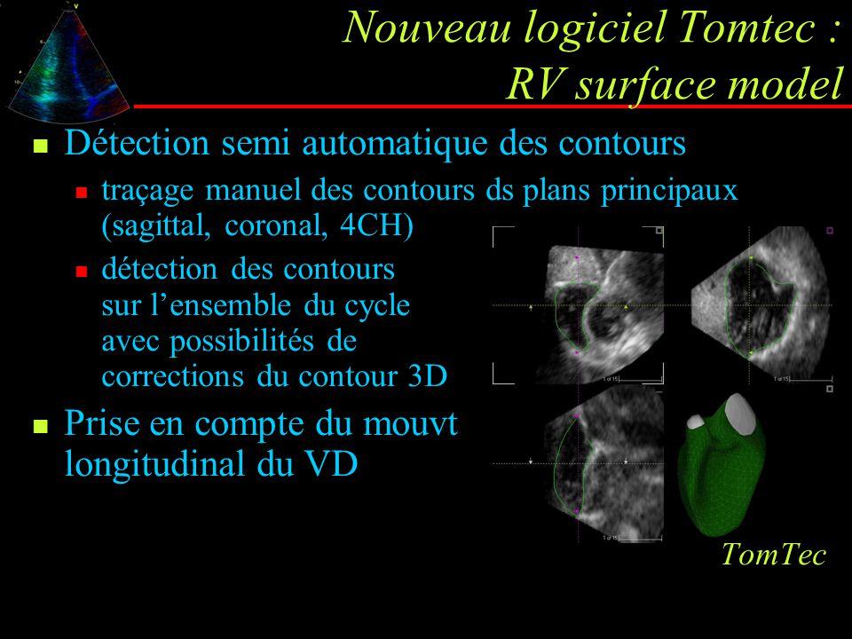 Nouveau logiciel Tomtec : RV surface model Détection semi automatique des contours traçage manuel des contours ds plans principaux (sagittal, coronal,