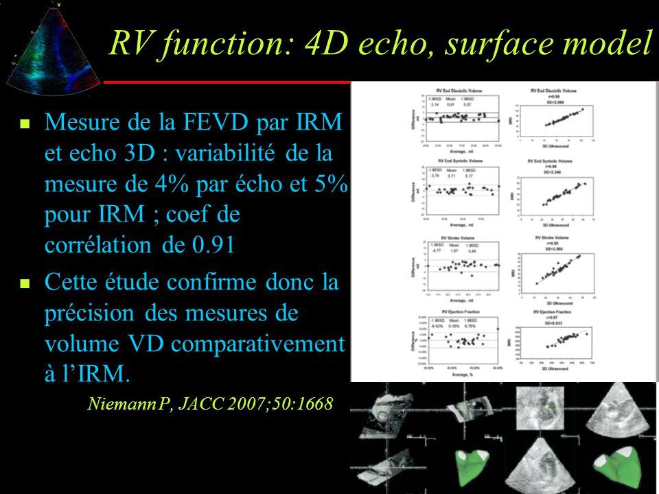 RV function: 4D echo, surface model Mesure de la FEVD par IRM et echo 3D : variabilité de la mesure de 4% par écho et 5% pour IRM ; coef de corrélatio