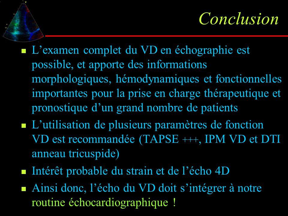Conclusion L'examen complet du VD en échographie est possible, et apporte des informations morphologiques, hémodynamiques et fonctionnelles importante